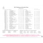 2013 Masters Sunday final round pairings sheet (Adam Scott wins)